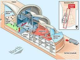Interesting Facts About Sydney Opera HouseSydney Opera House map  source   smh com au