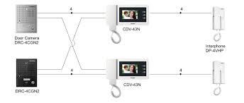 security cam wiring diagrams surveillance camera wiring \u2022 apoint co Ptz Camera Wiring Diagram commax cdv 43n video doorphone monitor 4 3\\ ptz camera wiring diagram