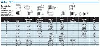 Thread Size Chart Tech Tip Thread Size Chart For An Fittings For An Fitting
