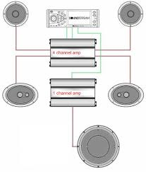 wiring diagram 7 speakers on a 4 channel amp readingrat net 2 channel amp wiring diagram at Wiring Diagram For Amp