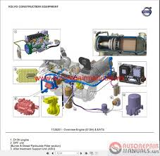 volvo ec55b excavator wiring diagram volvo discover your wiring volvo excavator ec340dec380dec480d service training auto