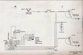 1981 ford f150 fuse box diagram elegant 1980 corvette fuse box 1985 Corvette Fuse Panel 1981 ford f150 fuse box diagram lovely 1976 gmc jimmy wiring wiring diagram \u2022