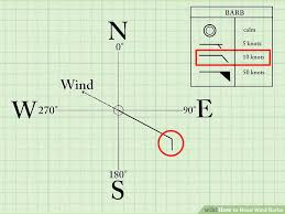 Wind Direction Chart How To Read Wind Barbs 7 Steps With Pictures Wikihow