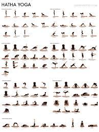 Sequences Hatha Yoga Poses Yoga Poses Chart Yoga Sequences