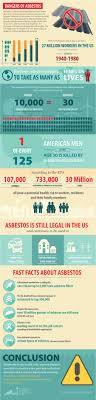 how do you pursue a claim for mesothelioma and asbestos exposure