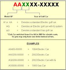 2005 club car wiring diagram images ignition wiring diagram 2005 club car golf cart serial numbers