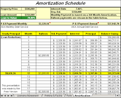 Loan Scheduler Amortization Schedule With Balloon Polar Explorer