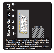 Whey Protein Chart Premium Gold 100 Whey Protein Muscletech