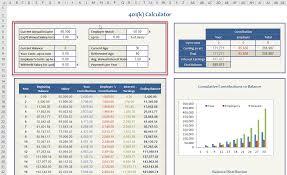 Customizable 401k Calculator And Retirement Analysis Template