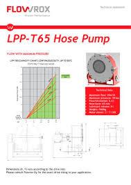 Flowrox Lpp T65 Technical Flowrox Oy Pdf Catalogs