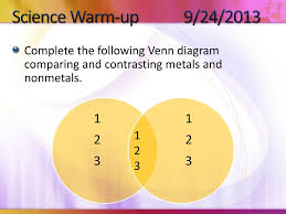 Metals Vs Nonmetals Venn Diagram Ppt Chapter 19 Elements And Their Properties Powerpoint