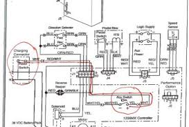 ez go textron wiring diagram ez image wiring diagram ez go textron gas wiring diagram wiring diagram and hernes on ez go textron wiring diagram