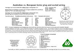 seven way trailer plug wiring diagram images seven way trailer trailer wiring diagram 9 pin printable diagrams