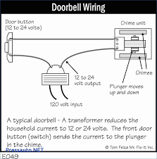 wiring diagram 40 awesome nutone doorbell wiring diagram nutone wiring diagram for doorbell with 2 chimes full size of wiring diagram nutone doorbell wiring diagram beautiful wiring diagram doorbell afif