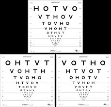 Hotv Chart Full Form Hotv Series Etdrs Set Of 3