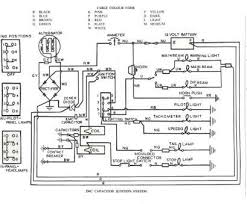 royal enfield electrical wiring diagram perfect eltecon royal royal enfield electrical wiring diagram professional click picture the full size