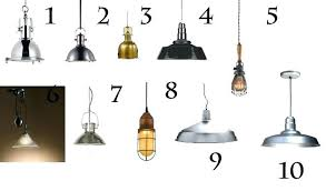 Types of ceiling lighting Visual Merchandising Type Of Ceiling Light Industrial Style Ceiling Lights Fashion Style Outdoor Lighting Pendant Lights Industrial Regarding Type Of Ceiling Light Wushufedcom Type Of Ceiling Light Vector Set Of Different Types Of Indoor