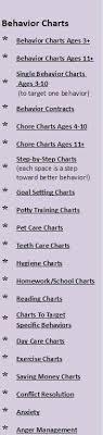 Behavior Charts For Oppositional Defiant Disorder