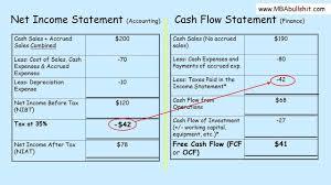 Simple Cash Flows