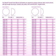 Allergan Breast Implants Size Chart Www Prosvsgijoes Org