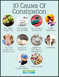 Diet Chart For Constipation Patient Type 1 Diabetes Eating Plan Type 1 Diabetes Food Chart