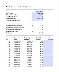 Mortgage Calculator With Extra Monthly And Yearly Payments Printable Amortization Schedule With Extra Payments Download Them