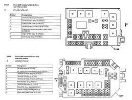 mercedes gl fuse diagram data wiring diagrams \u2022 Mercedes Air Condition Fuse Location at Mercedes Gl Fuse Box Location