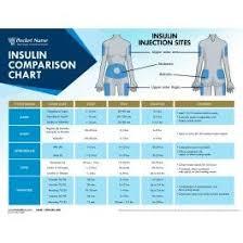 09 31 0857 Pocket Nurse Insulin Comparison Chart