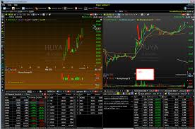Best Charts For Day Trading Day Trading Tips How To Correctly Scale Out Of Your
