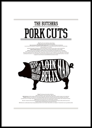 Pork Cuts Posters
