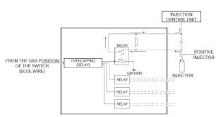 s 300 wiring diagram s wiring diagrams cars lpg wiring diagram cars wiring diagrams and schematics