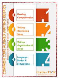 Sample Writing Rubrics For  rd Grade   Rubric informative essay     lbartman com