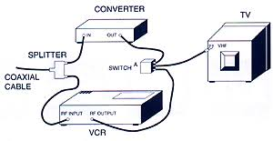 tv hook ups the cable signal passes through the converter box first the vcr second and then into your tv which must be tuned to the appropriate channel usually