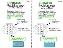 6 Rp 3a Ratio Anchor Chart