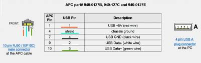 how to build an apc u p s data cable page 2 hardware canucks apc rbc59 replacement battery at Apc Wiring Diagram