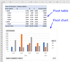 Pivot Table Chart Excel 2016 Discover Pivot Tables Excels Most Powerful Feature And