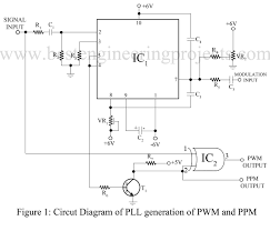 pwm block diagram the wiring diagram pwm block diagram vidim wiring diagram block diagram