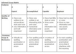 sample essay rubric for elementary teachers