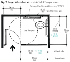 wheelchair accessible door width other services available from your diity access