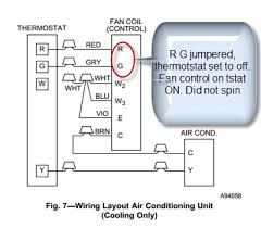 wiring diagram for central air conditioning readingrat net Thermostat Wiring Diagram For Central Air wiring diagram for central air conditioning Air Conditioner Thermostat Wiring Diagram