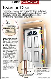 what is a door jamb. Winsome Install Exterior Door And Backyards Make Jamb Check The Distance Around What Is A