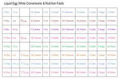 Liquid Eggs Measurement Related Keywords Suggestions