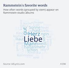 At The Cross Where I First Saw The Light Lyrics Rammstein Just What S In Those Lyrics Music Dw 16 08