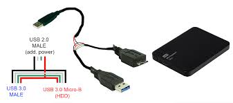 sata to usb cable wiring diagram wirdig sata to usb cable for wiring diagram get image about wiring