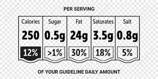 Food Value Label Chart Vector Information Beverage Guideline