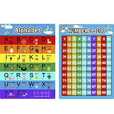 Number Chart For Toddlers Bememo Alphabet Letters Chart And Numbers 1 100 Chart 2 Pieces Educational Posters Preschool Learning Posters For Toddlers And Kids