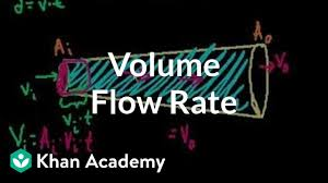 Gravity Pipe Flow Chart Volume Flow Rate And Equation Of Continuity Video Khan