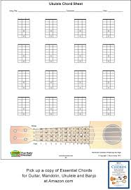 Blank Chord Chart Ukulele Blank Printable Chord Boxes Acoustic Music Tv