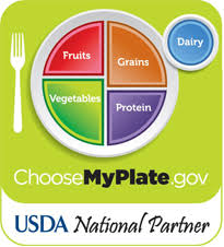 genesis r d food formulation software esha software s incorporate the myplate tary