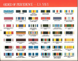 Army Ribbon Chart 2017 Us Military Order Of Precedence Us Military Medals